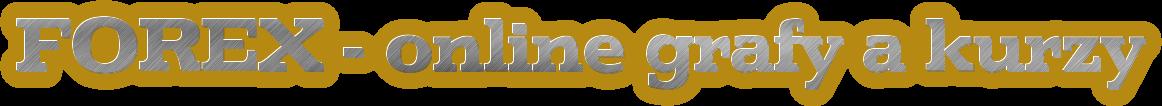 Forex - online grafy a kurzy m�n